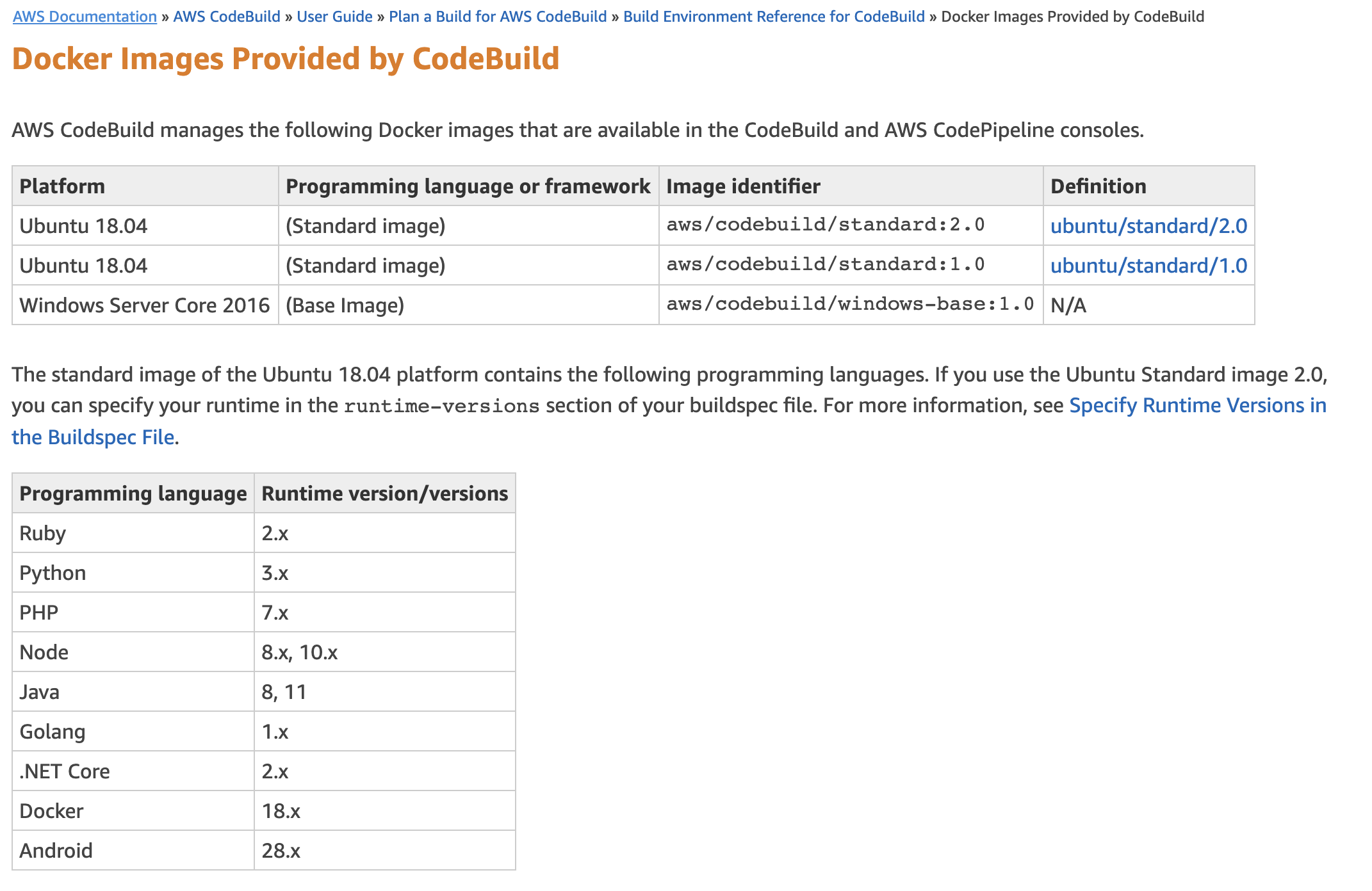 Updating My AWS CodeBuild Project from Ubuntu 14 04 to 18 04 - Adam